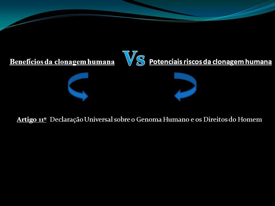 Benef í cios da clonagem humana Potenciais riscos da clonagem humana Artigo 11º Declaração Universal sobre o Genoma Humano e os Direitos do Homem