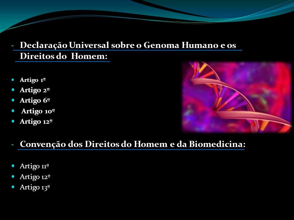 - Declaração Universal sobre o Genoma Humano e os Direitos do Homem: Artigo 1º Artigo 2º Artigo 6º Artigo 10º Artigo 12º - Convenção dos Direitos do H
