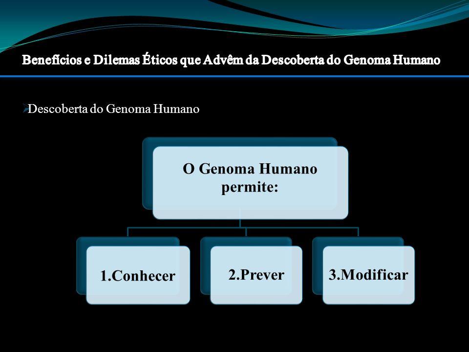 Descoberta do Genoma Humano O Genoma Humano permite: 1.Conhecer 2.Prever3.Modificar