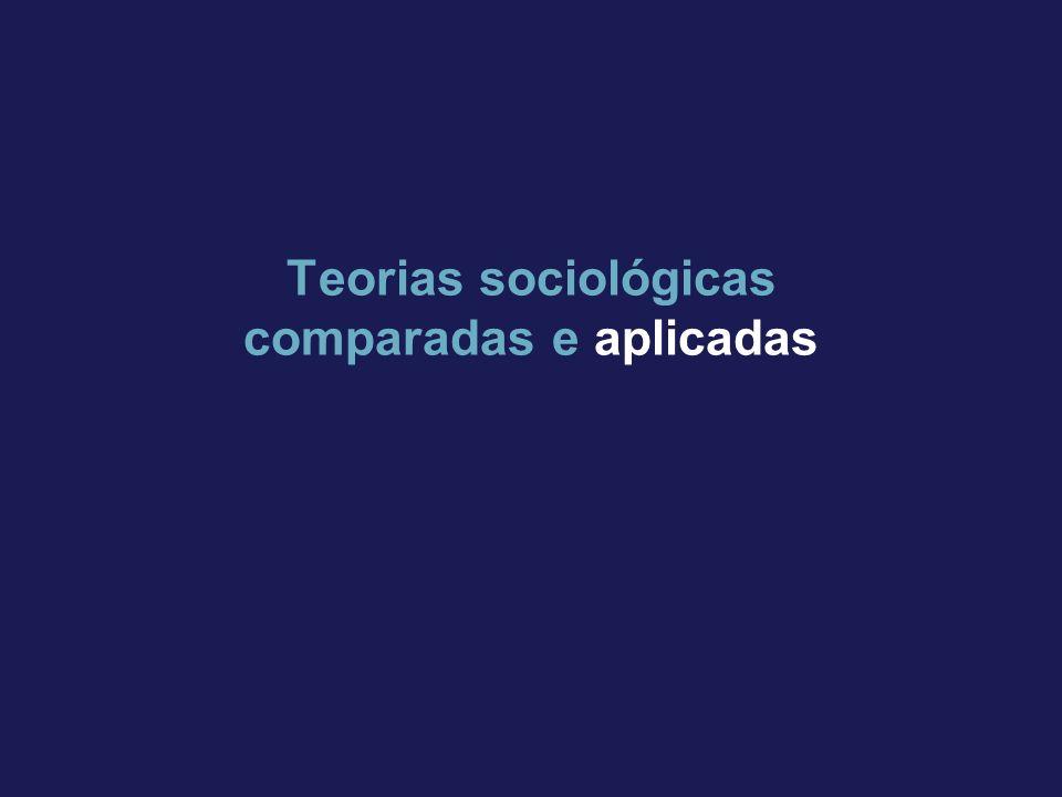 Teorias sociológicas comparadas e aplicadas