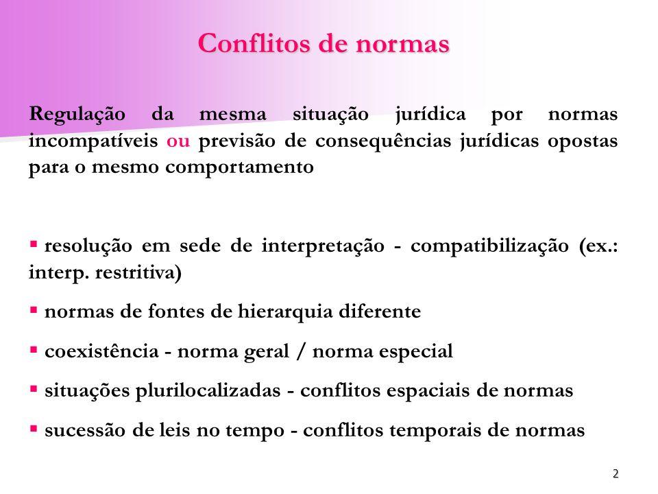 2 Conflitos de normas Regulação da mesma situação jurídica por normas incompatíveis ou previsão de consequências jurídicas opostas para o mesmo compor