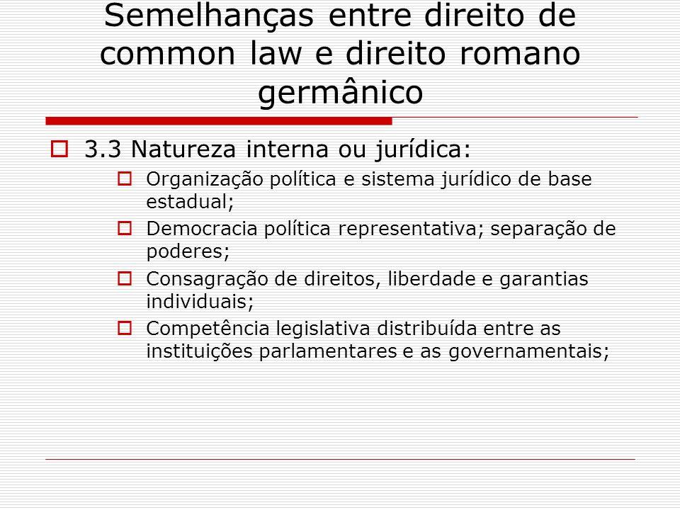 Semelhanças entre direito de common law e direito romano germânico 3.3 Natureza interna ou jurídica: Organização política e sistema jurídico de base e
