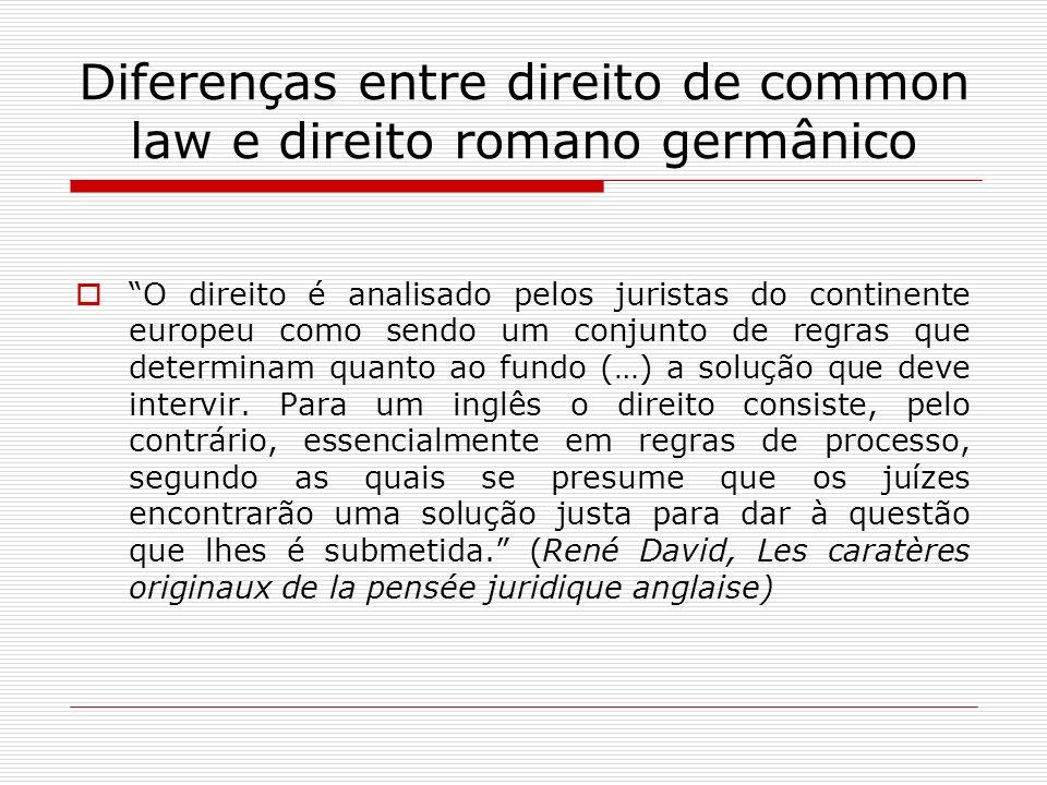Diferenças entre direito de common law e direito romano germânico O direito é analisado pelos juristas do continente europeu como sendo um conjunto de