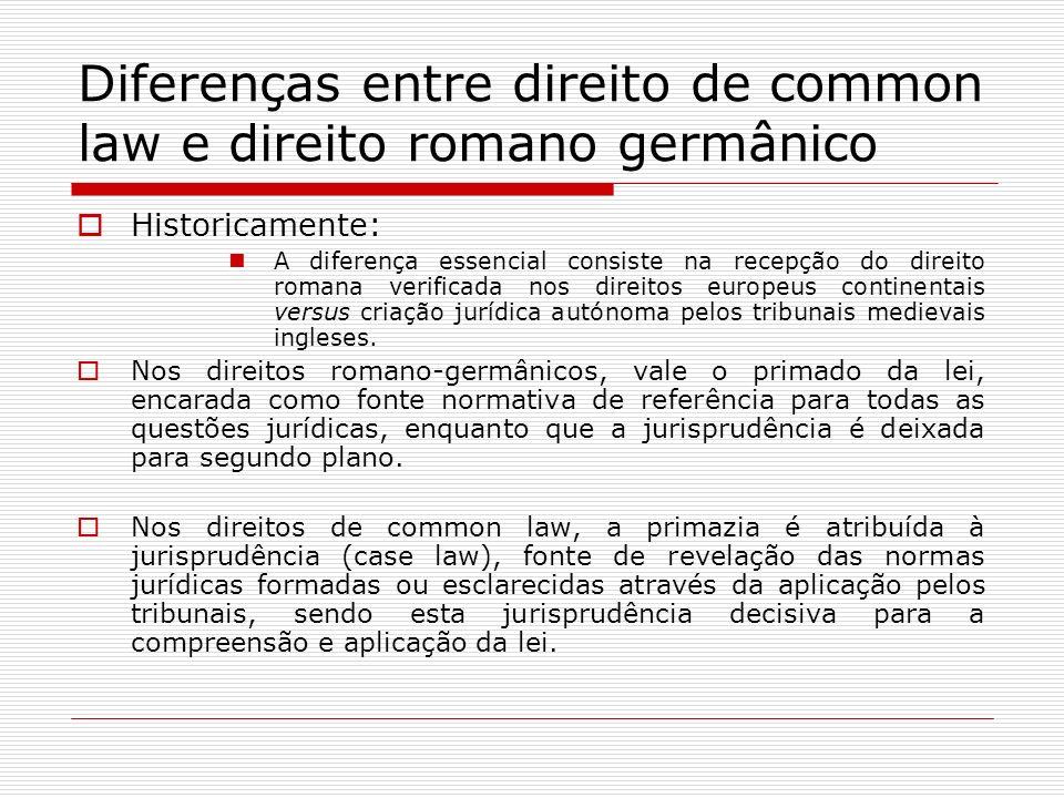 Diferenças entre direito de common law e direito romano germânico Historicamente: A diferença essencial consiste na recepção do direito romana verific