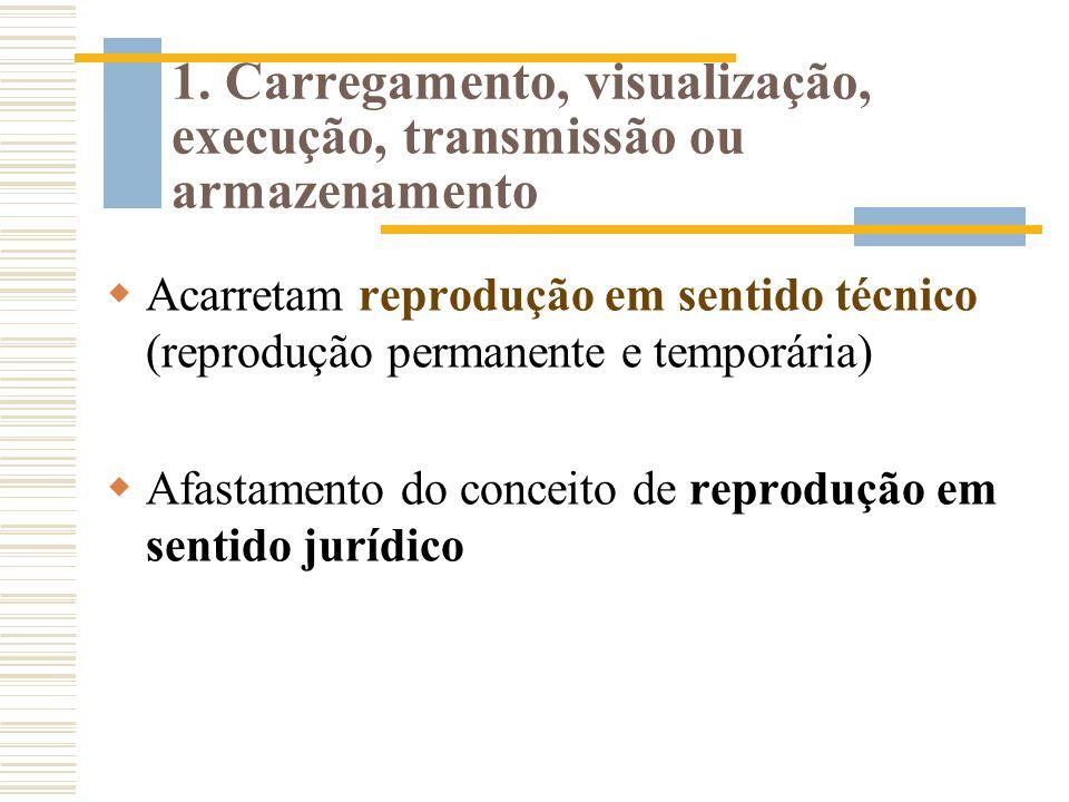 1. Carregamento, visualização, execução, transmissão ou armazenamento Acarretam reprodução em sentido técnico (reprodução permanente e temporária) Afa
