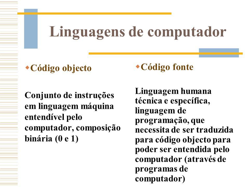 Linguagens de computador Código objecto Conjunto de instruções em linguagem máquina entendível pelo computador, composição binária (0 e 1) Código font