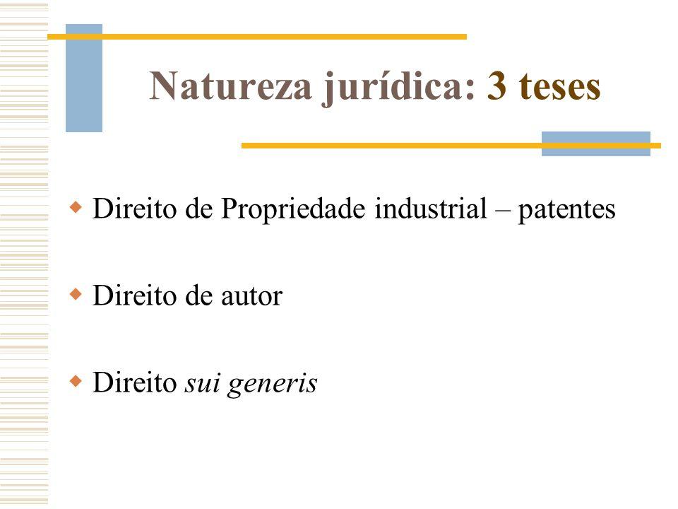 Natureza jurídica: 3 teses Direito de Propriedade industrial – patentes Direito de autor Direito sui generis
