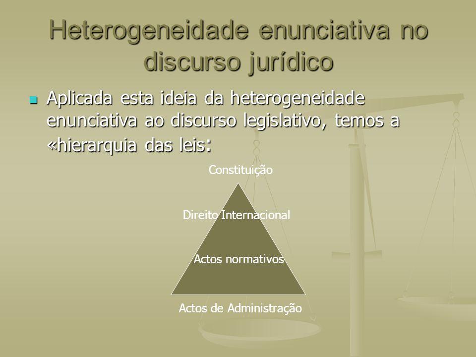 Heterogeneidade enunciativa no discurso jurídico Aplicada esta ideia da heterogeneidade enunciativa ao discurso legislativo, temos a «hierarquia das l
