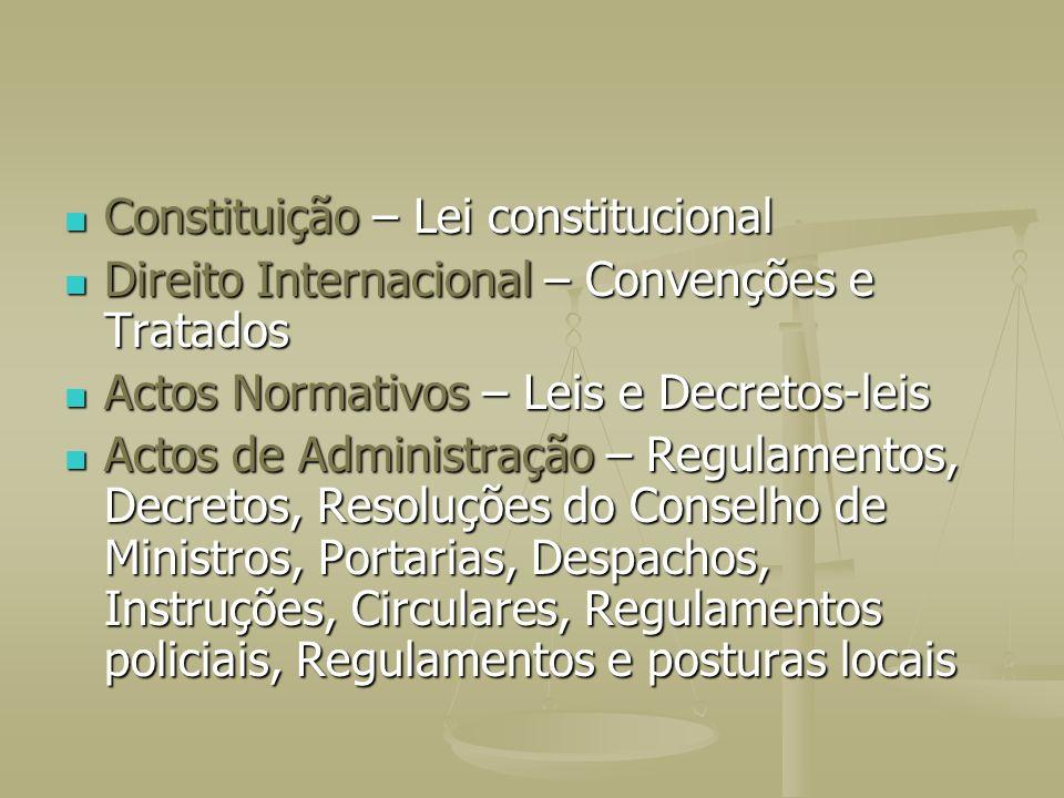 Constituição – Lei constitucional Constituição – Lei constitucional Direito Internacional – Convenções e Tratados Direito Internacional – Convenções e