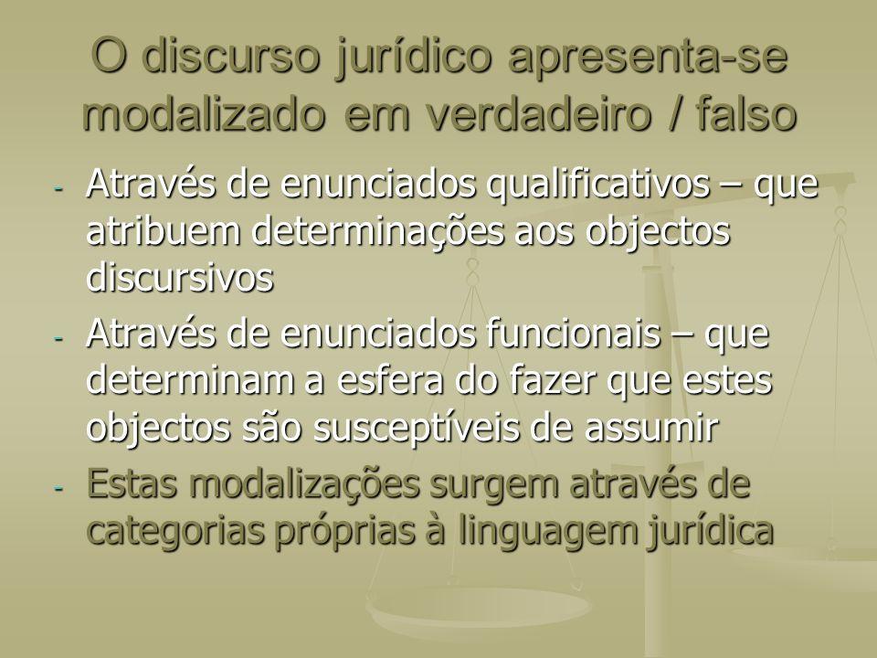 O discurso jurídico apresenta-se modalizado em verdadeiro / falso - Através de enunciados qualificativos – que atribuem determinações aos objectos dis