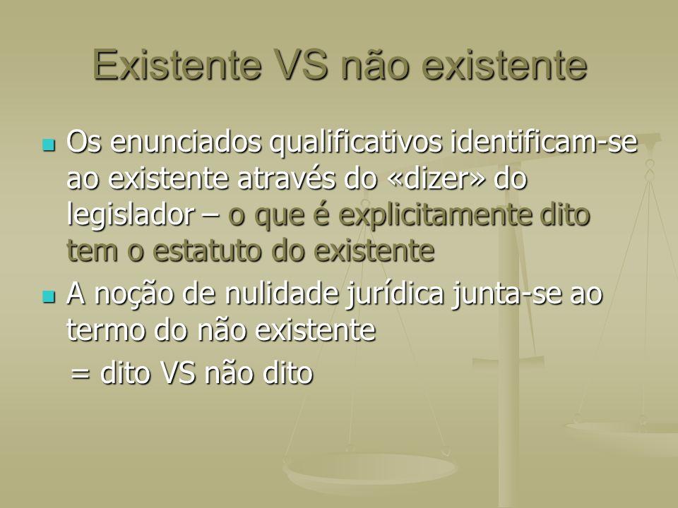Existente VS não existente Os enunciados qualificativos identificam-se ao existente através do «dizer» do legislador – o que é explicitamente dito tem