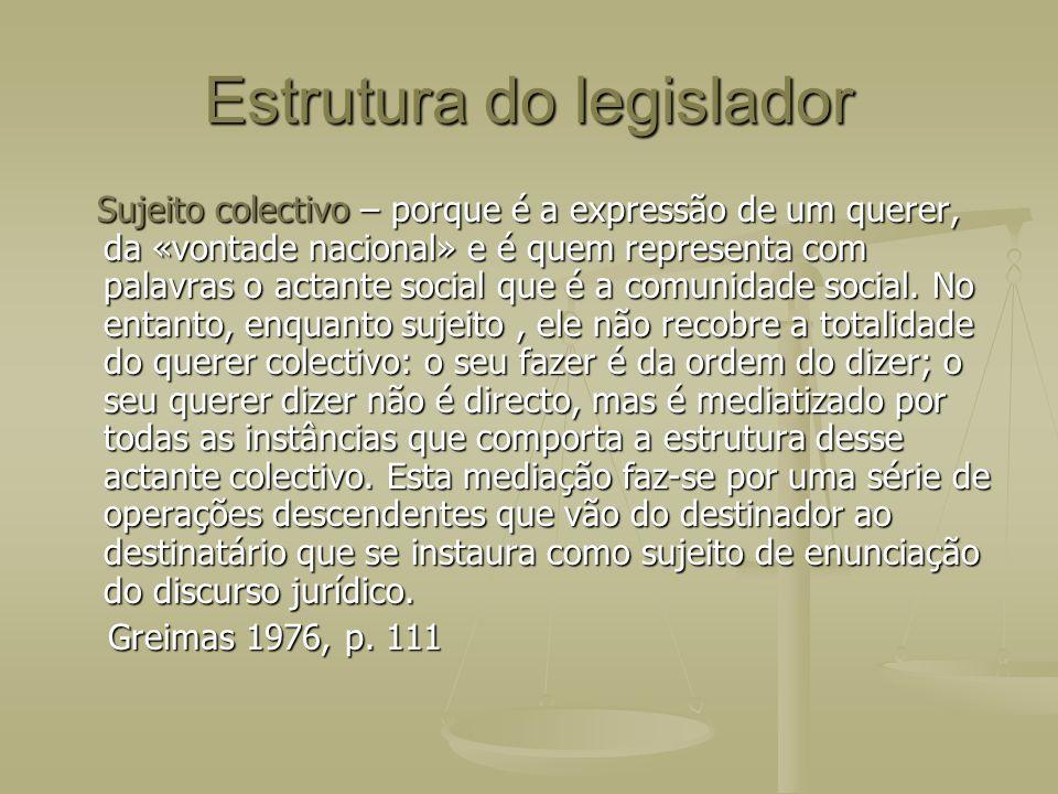 Estrutura do legislador Sujeito colectivo – porque é a expressão de um querer, da «vontade nacional» e é quem representa com palavras o actante social