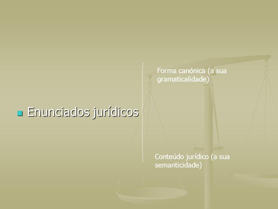 Enunciados jurídicos Enunciados jurídicos Forma canónica (a sua gramaticalidade) Conteúdo jurídico (a sua semanticidade)