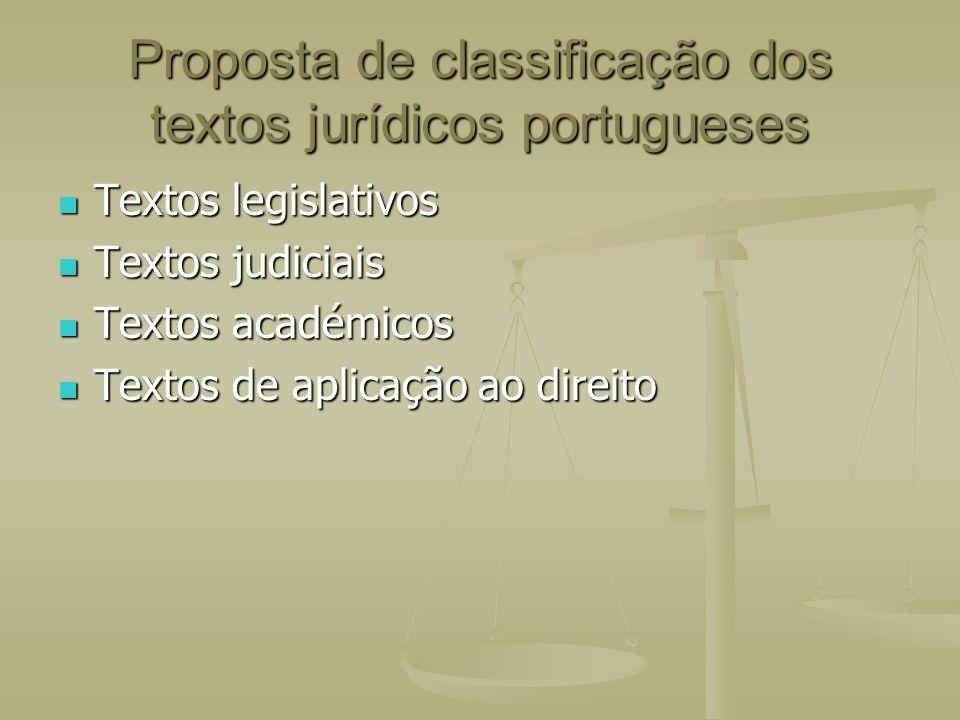 Proposta de classificação dos textos jurídicos portugueses Textos legislativos Textos legislativos Textos judiciais Textos judiciais Textos académicos