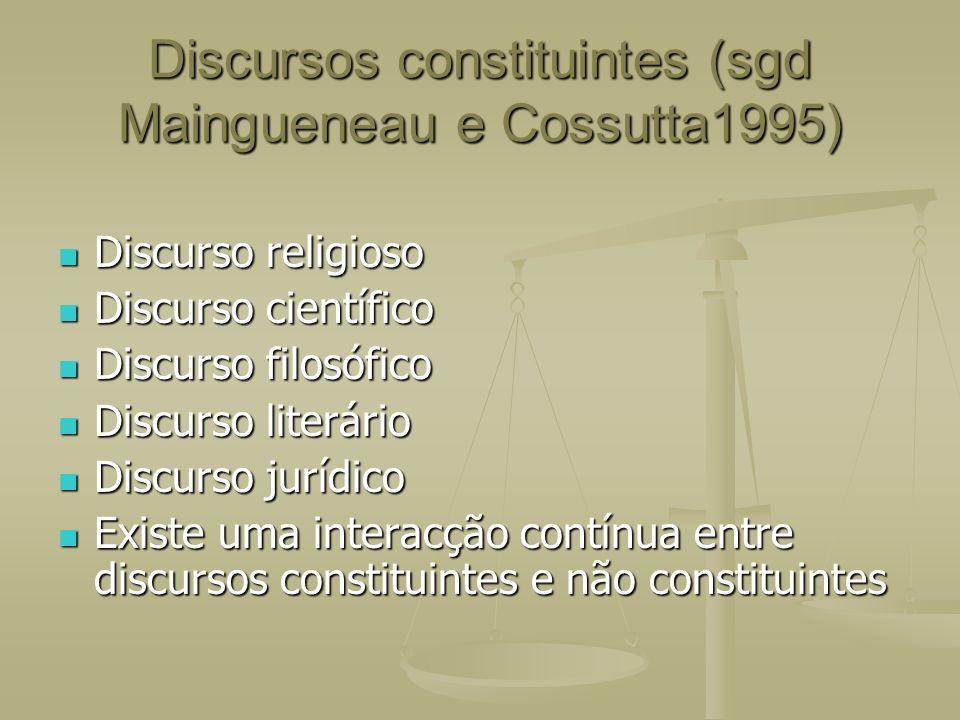 Discursos constituintes (sgd Maingueneau e Cossutta1995) Discurso religioso Discurso religioso Discurso científico Discurso científico Discurso filosó