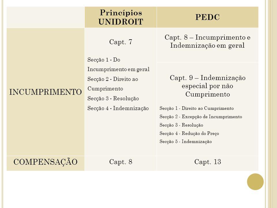 Princípios UNIDROIT PEDC INCUMPRIMENTO Capt. 7 Secção 1 - Do Incumprimento em geral Secção 2 - Direito ao Cumprimento Secção 3 - Resolução Secção 4 -