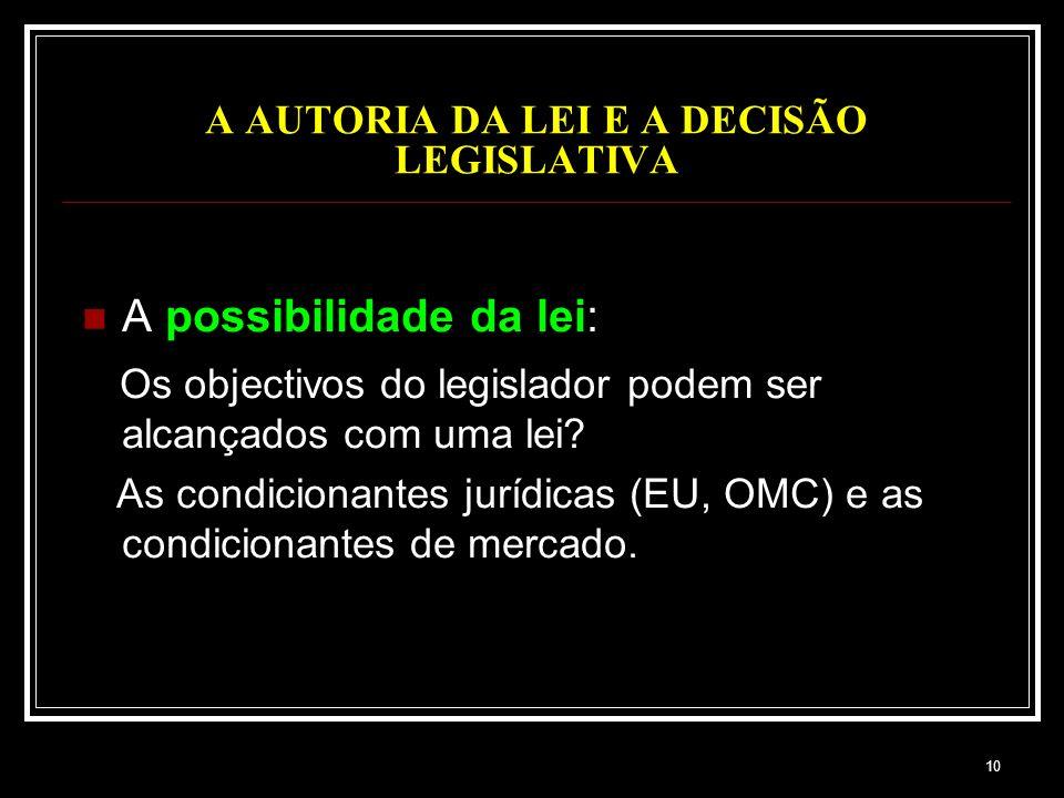 10 A AUTORIA DA LEI E A DECISÃO LEGISLATIVA A possibilidade da lei: Os objectivos do legislador podem ser alcançados com uma lei? As condicionantes ju