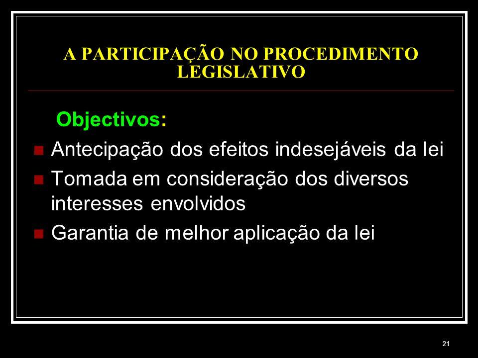 21 A PARTICIPAÇÃO NO PROCEDIMENTO LEGISLATIVO Objectivos: Antecipação dos efeitos indesejáveis da lei Tomada em consideração dos diversos interesses e