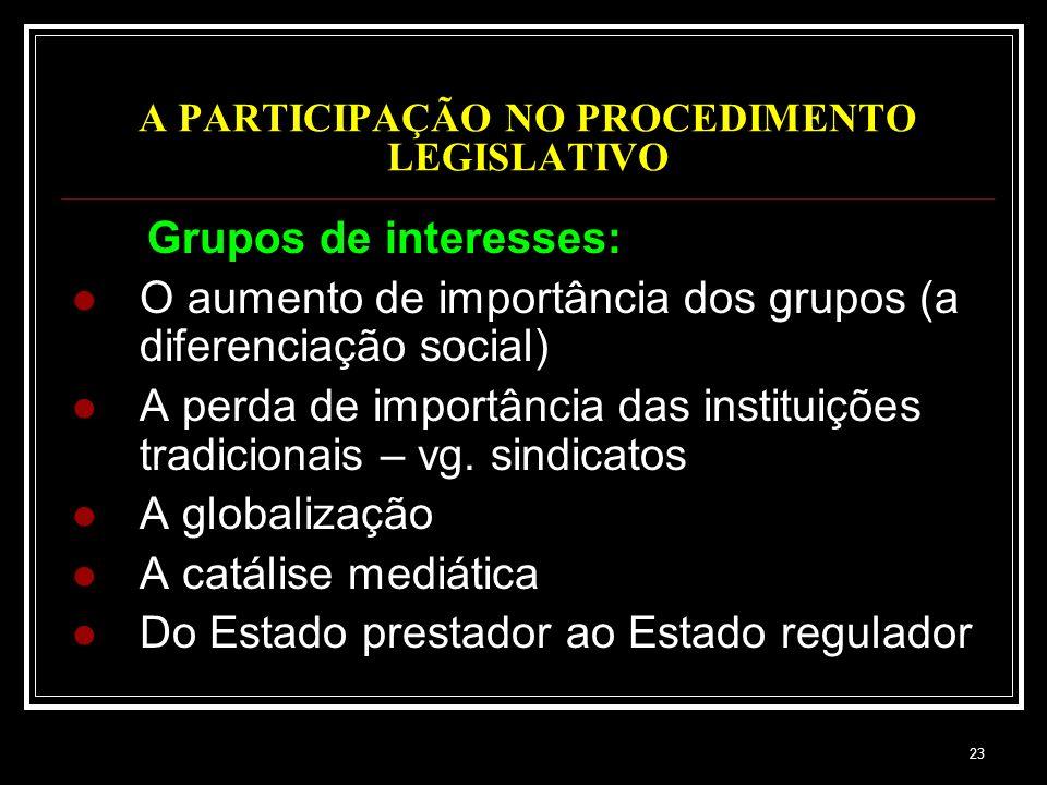 23 A PARTICIPAÇÃO NO PROCEDIMENTO LEGISLATIVO Grupos de interesses: O aumento de importância dos grupos (a diferenciação social) A perda de importânci