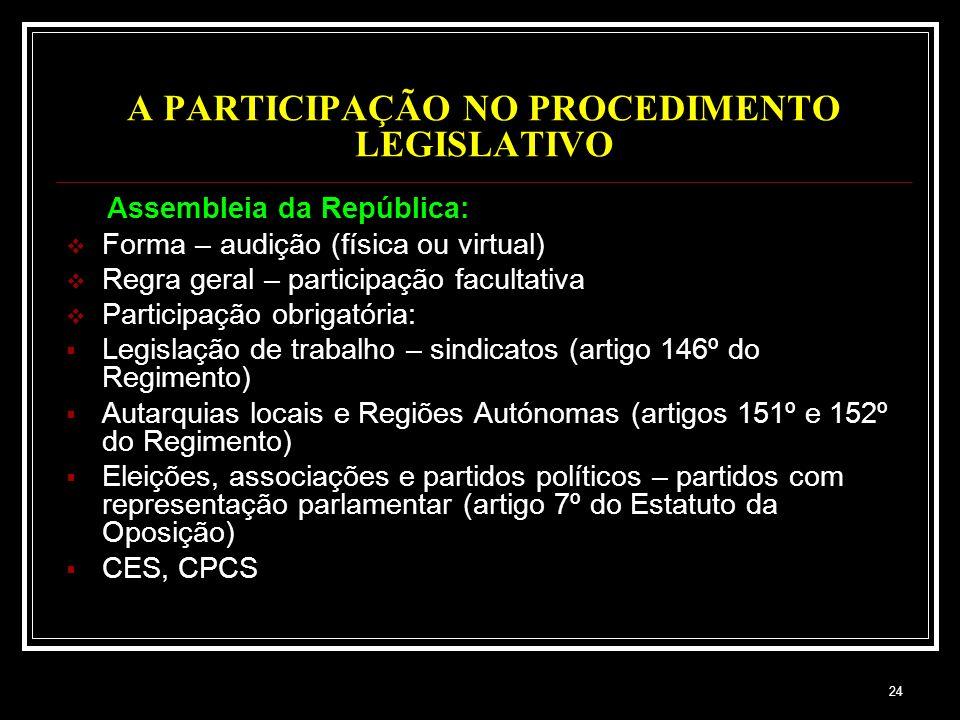 24 A PARTICIPAÇÃO NO PROCEDIMENTO LEGISLATIVO Assembleia da República: Forma – audição (física ou virtual) Regra geral – participação facultativa Part
