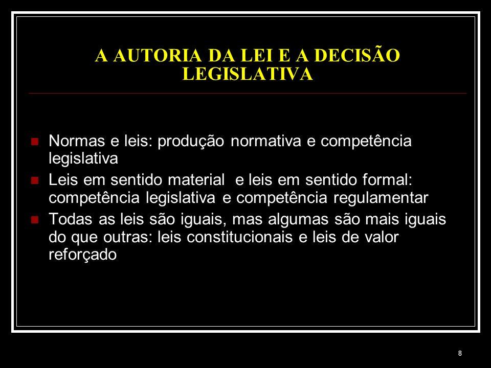8 A AUTORIA DA LEI E A DECISÃO LEGISLATIVA Normas e leis: produção normativa e competência legislativa Leis em sentido material e leis em sentido form