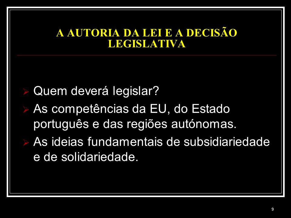 9 A AUTORIA DA LEI E A DECISÃO LEGISLATIVA Quem deverá legislar? As competências da EU, do Estado português e das regiões autónomas. As ideias fundame