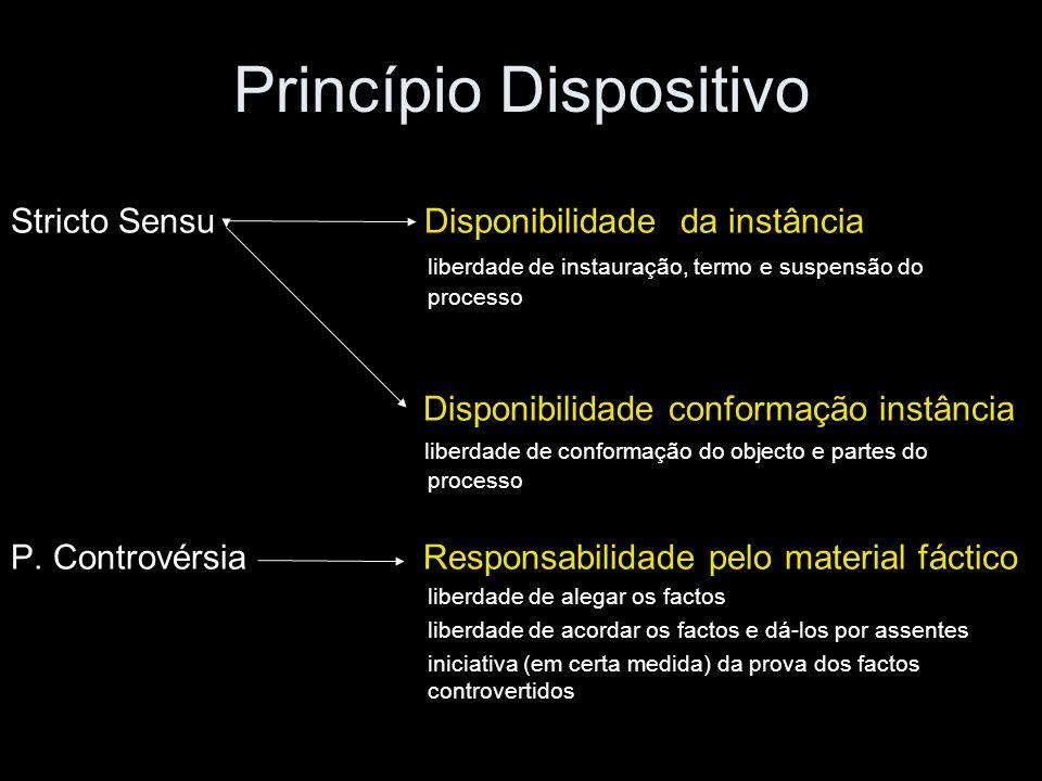 Princípio Dispositivo Stricto Sensu Disponibilidade da instância liberdade de instauração, termo e suspensão do processo Disponibilidade conformação i
