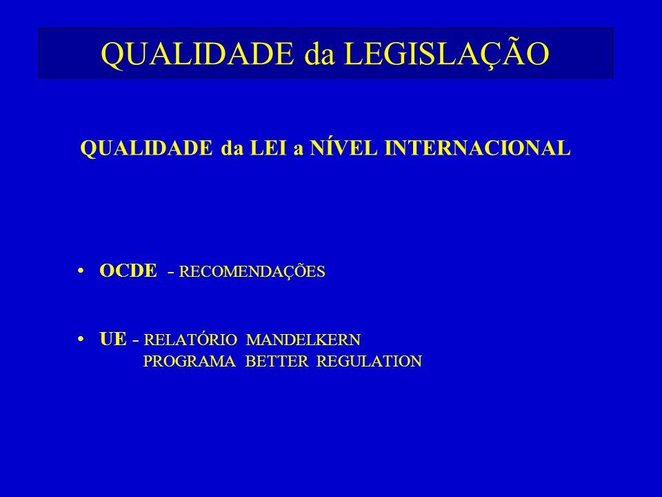 QUALIDADE da LEI a NÍVEL INTERNACIONAL OCDE - RECOMENDAÇÕES UE - RELATÓRIO MANDELKERN PROGRAMA BETTER REGULATION