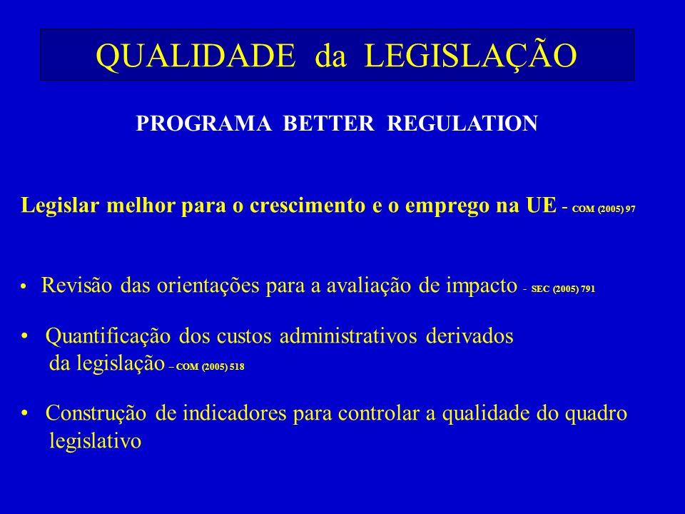QUALIDADE da LEGISLAÇÃO Legislar melhor para o crescimento e o emprego na UE - COM (2005) 97 Revisão das orientações para a avaliação de impacto - SEC
