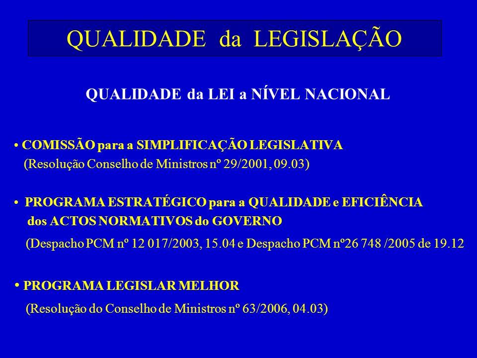 QUALIDADE da LEGISLAÇÃO COMISSÃO para a SIMPLIFICAÇÃO LEGISLATIVA (Resolução Conselho de Ministros nº 29/2001, 09.03) PROGRAMA ESTRATÉGICO para a QUAL