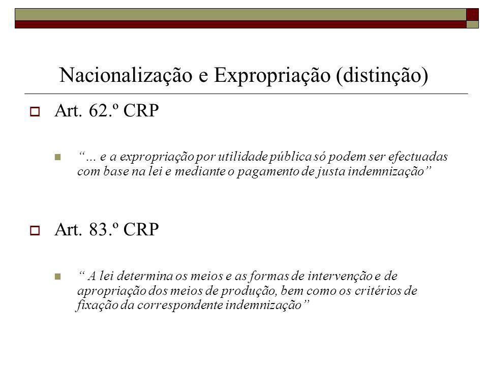 Nacionalização e Expropriação (distinção) Art.