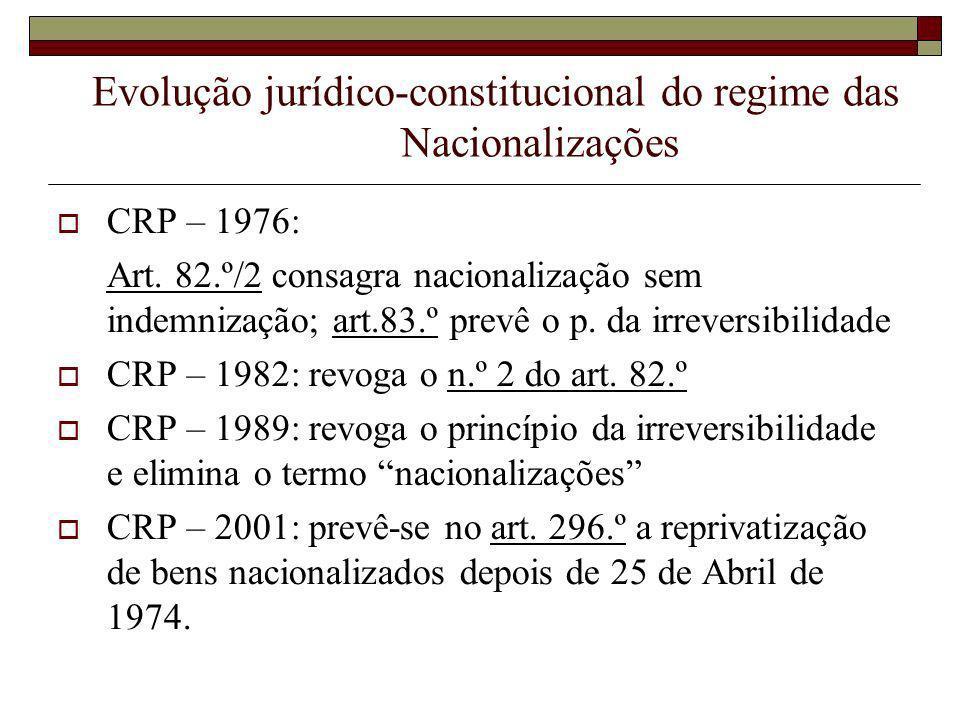 Evolução jurídico-constitucional do regime das Nacionalizações CRP – 1976: Art.