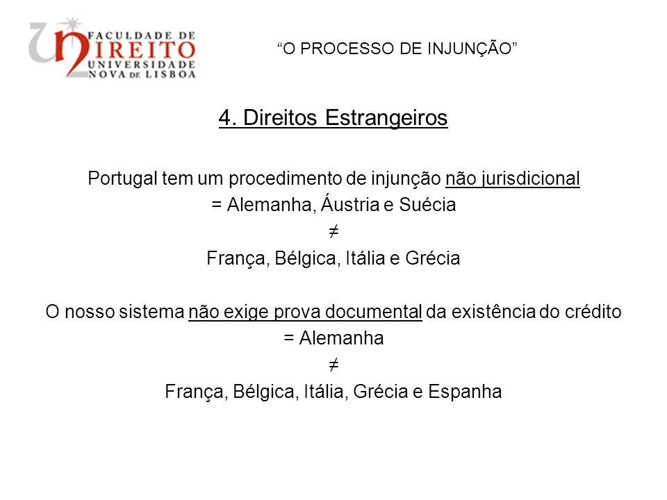 O PROCESSO DE INJUNÇÃO 4. Direitos Estrangeiros Portugal tem um procedimento de injunção não jurisdicional = Alemanha, Áustria e Suécia França, Bélgic