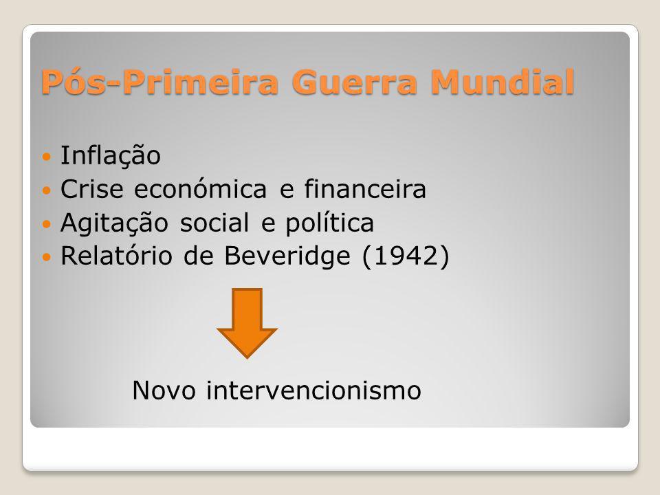 Pós-Primeira Guerra Mundial Inflação Crise económica e financeira Agitação social e política Relatório de Beveridge (1942) Novo intervencionismo