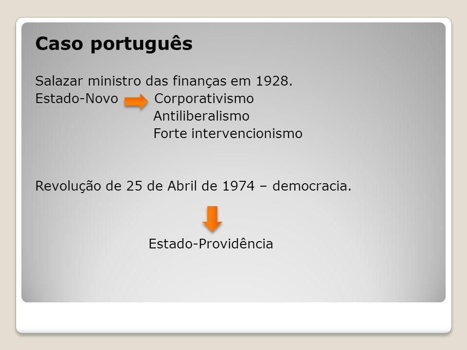 Caso português Salazar ministro das finanças em 1928. Estado-Novo Corporativismo Antiliberalismo Forte intervencionismo Revolução de 25 de Abril de 19