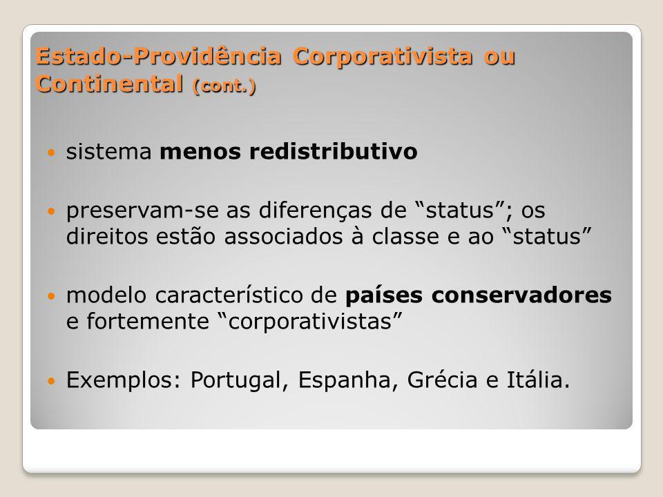 Estado-Providência Corporativista ou Continental (cont.) sistema menos redistributivo preservam-se as diferenças de status; os direitos estão associad