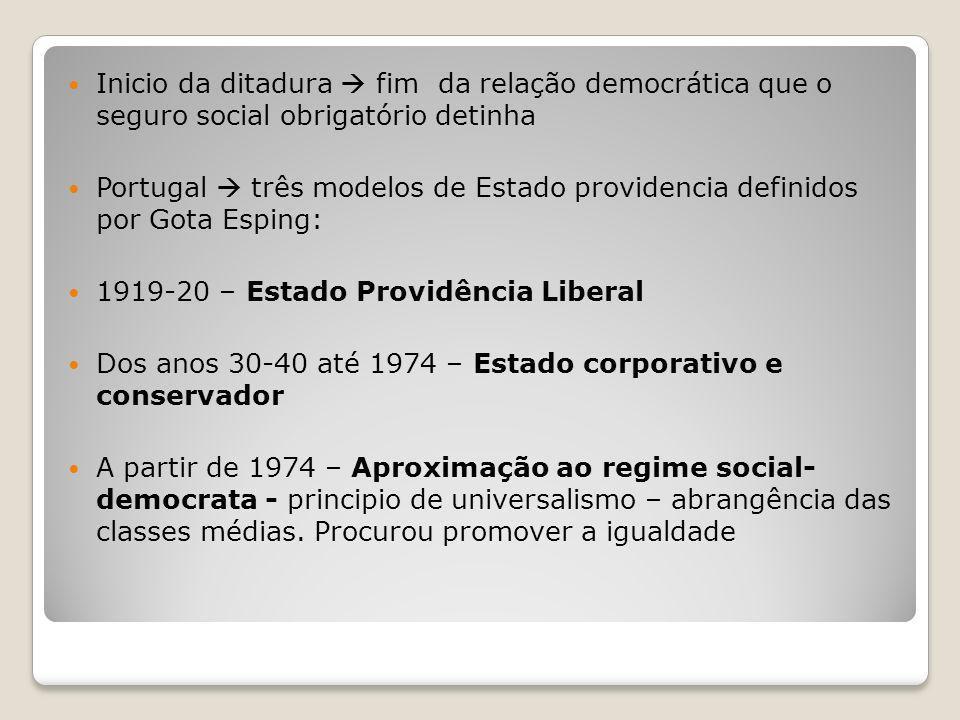 Inicio da ditadura fim da relação democrática que o seguro social obrigatório detinha Portugal três modelos de Estado providencia definidos por Gota E