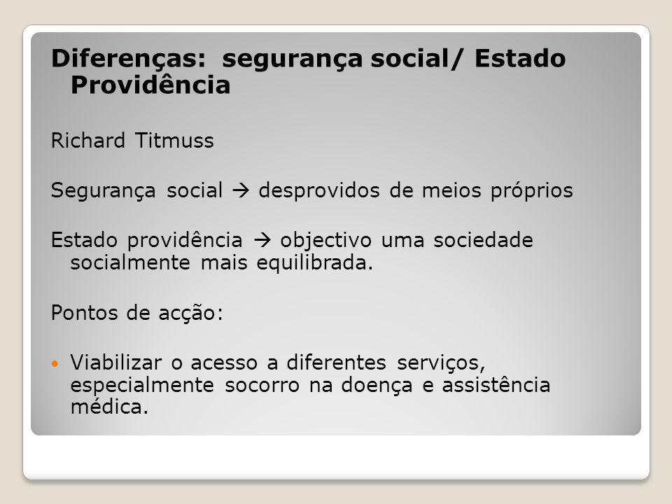Diferenças: segurança social/ Estado Providência Richard Titmuss Segurança social desprovidos de meios próprios Estado providência objectivo uma socie