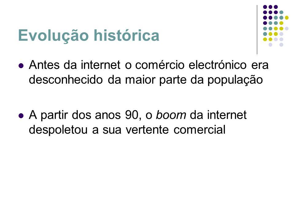 Evolução histórica Antes da internet o comércio electrónico era desconhecido da maior parte da população A partir dos anos 90, o boom da internet desp