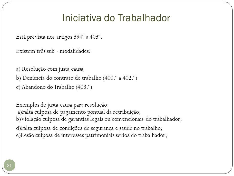 Iniciativa do Trabalhador 21 Está prevista nos artigos 394º a 403º. Existem três sub - modalidades: a) Resolução com justa causa b) Denúncia do contra