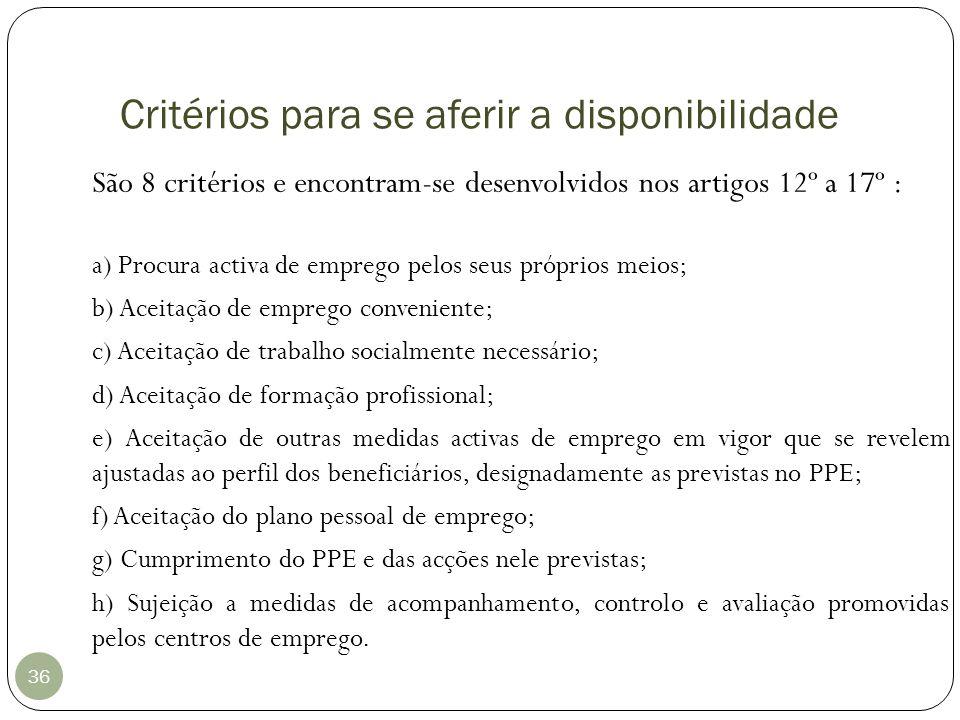 Critérios para se aferir a disponibilidade 36 São 8 critérios e encontram-se desenvolvidos nos artigos 12º a 17º : a) Procura activa de emprego pelos