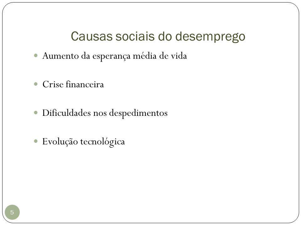 Causas sociais do desemprego 5 Aumento da esperança média de vida Crise financeira Dificuldades nos despedimentos Evolução tecnológica