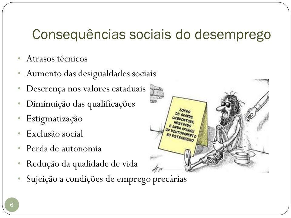 Consequências sociais do desemprego 6 Atrasos técnicos Aumento das desigualdades sociais Descrença nos valores estaduais Diminuição das qualificações