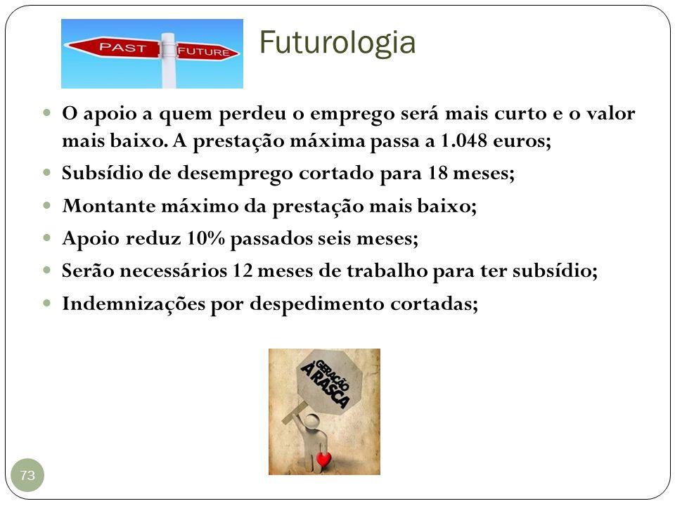 Futurologia 73 O apoio a quem perdeu o emprego será mais curto e o valor mais baixo. A prestação máxima passa a 1.048 euros; Subsídio de desemprego co