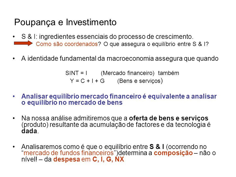 Poupança e Investimento S & I: ingredientes essenciais do processo de crescimento. Como são coordenados? O que assegura o equilíbrio entre S & I? A id