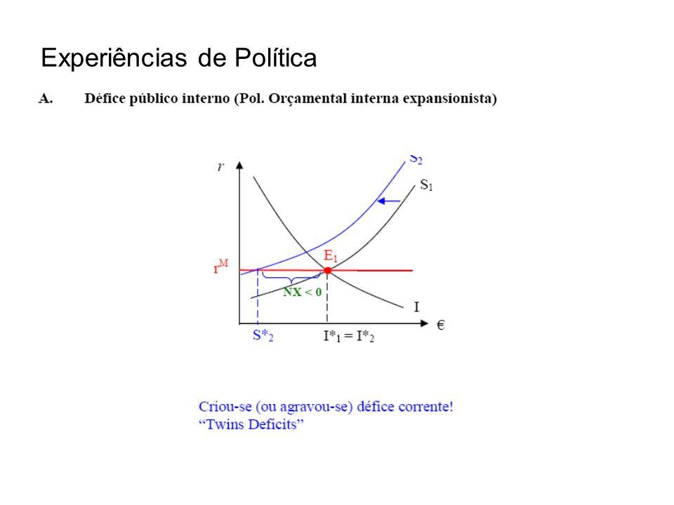 Experiências de Política