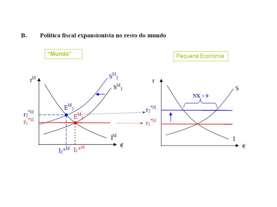 Mundo Pequena Economia