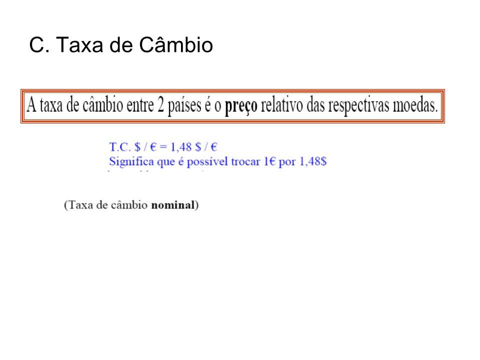 C. Taxa de Câmbio