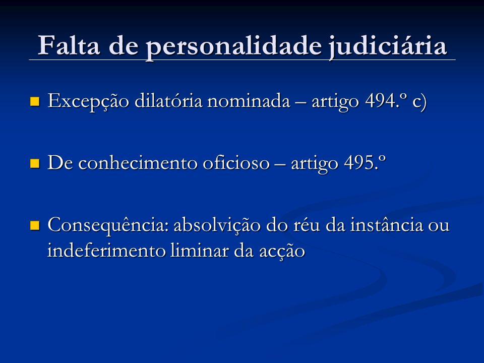 Falta de personalidade judiciária Excepção dilatória nominada – artigo 494.º c) Excepção dilatória nominada – artigo 494.º c) De conhecimento oficioso