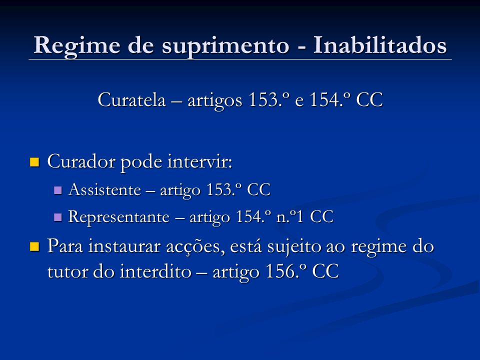 Regime de suprimento - Inabilitados Curatela – artigos 153.º e 154.º CC Curador pode intervir: Curador pode intervir: Assistente – artigo 153.º CC Ass